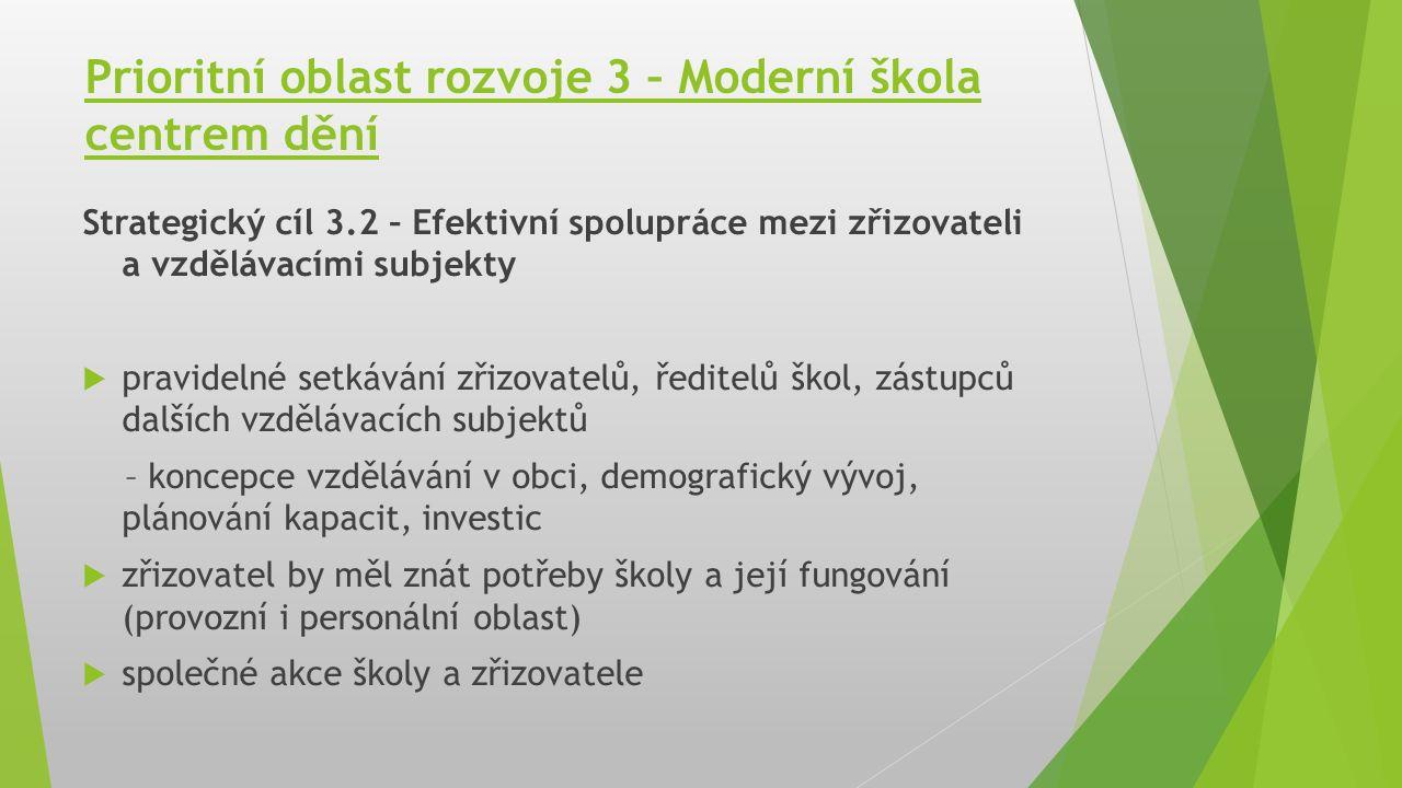 Prioritní oblast rozvoje 3 – Moderní škola centrem dění Strategický cíl 3.2 – Efektivní spolupráce mezi zřizovateli a vzdělávacími subjekty  pravidel