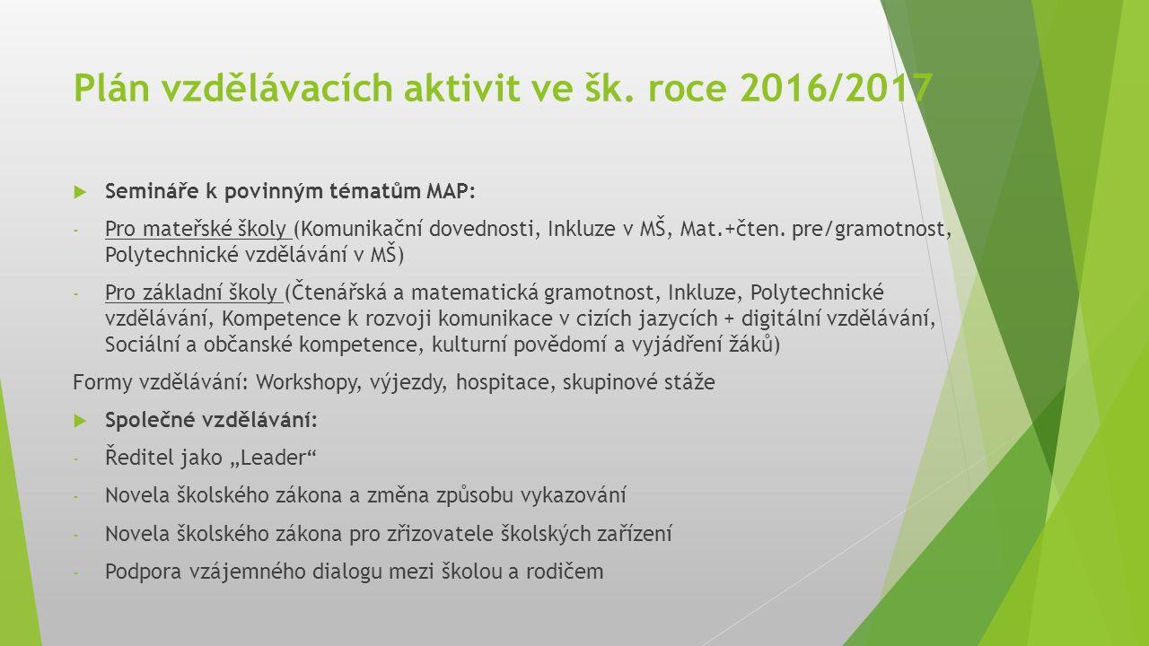 Plán vzdělávacích aktivit ve šk. roce 2016/2017  Semináře k povinným tématům MAP: - Pro mateřské školy (Komunikační dovednosti, Inkluze v MŠ, Mat.+čt