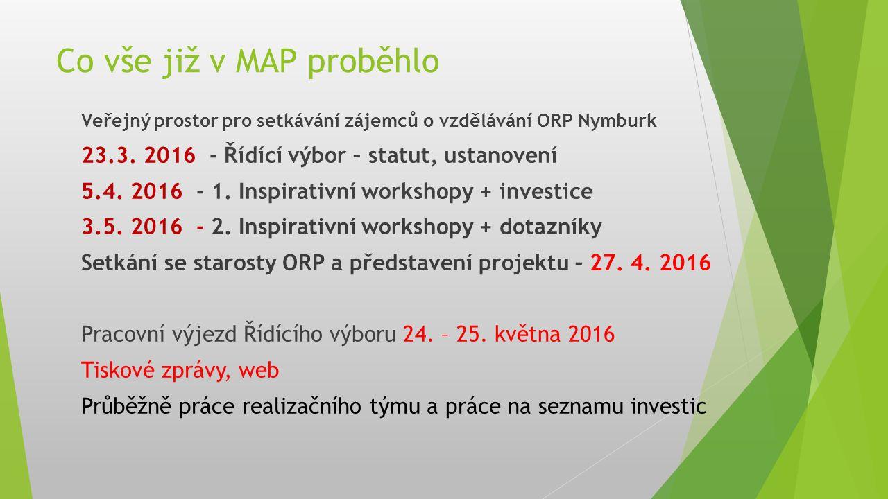 Co vše již v MAP proběhlo Veřejný prostor pro setkávání zájemců o vzdělávání ORP Nymburk 23.3. 2016 - Řídící výbor – statut, ustanovení 5.4. 2016 - 1.
