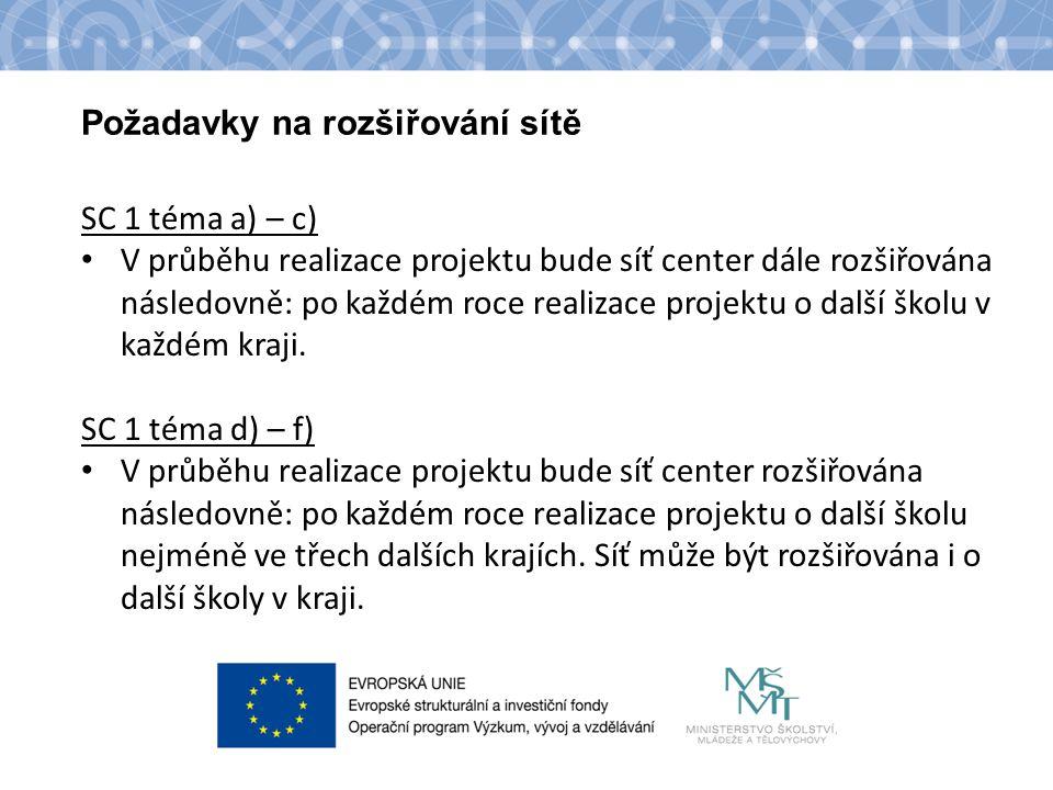 Název kapitoly Název podkapitoly Text Požadavky na rozšiřování sítě SC 1 téma a) – c) V průběhu realizace projektu bude síť center dále rozšiřována ná