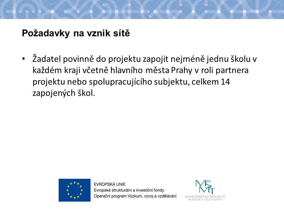 Název kapitoly Název podkapitoly Text Požadavky na vznik sítě Žadatel povinně do projektu zapojit nejméně jednu školu v každém kraji včetně hlavního města Prahy v roli partnera projektu nebo spolupracujícího subjektu, celkem 14 zapojených škol.
