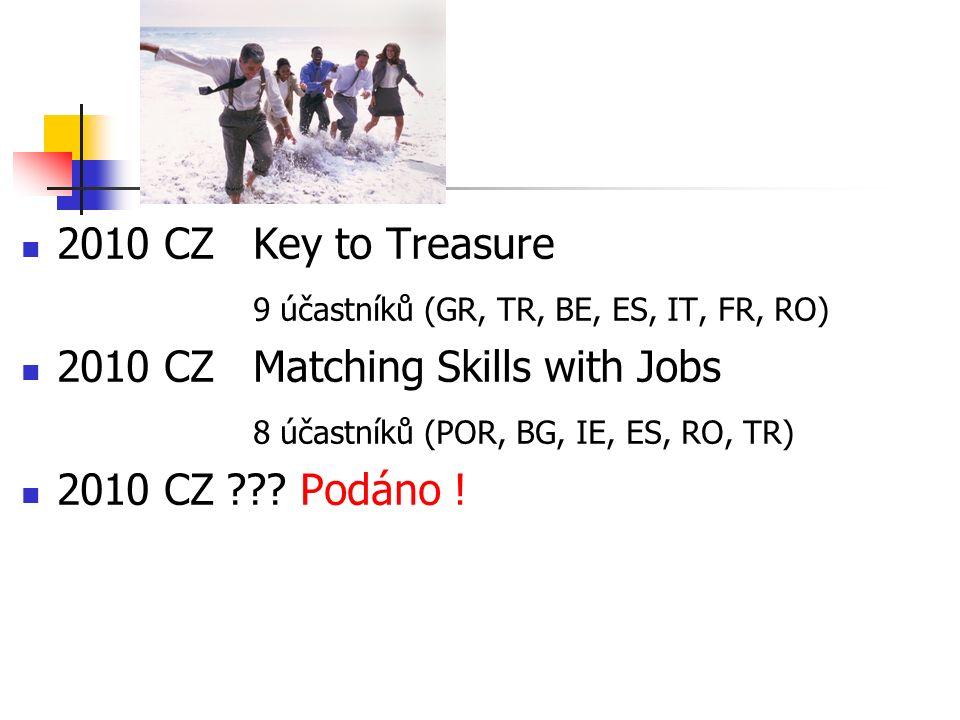 2010 CZ Key to Treasure 9 účastníků (GR, TR, BE, ES, IT, FR, RO) 2010 CZ Matching Skills with Jobs 8 účastníků (POR, BG, IE, ES, RO, TR) 2010 CZ ??.