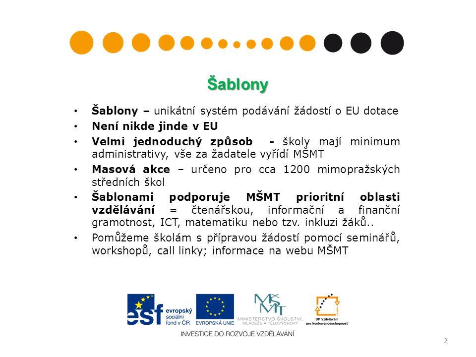 Šablony Šablony – unikátní systém podávání žádostí o EU dotace Není nikde jinde v EU Velmi jednoduchý způsob - školy mají minimum administrativy, vše za žadatele vyřídí MŠMT Masová akce – určeno pro cca 1200 mimopražských středních škol Šablonami podporuje MŠMT prioritní oblasti vzdělávání = čtenářskou, informační a finanční gramotnost, ICT, matematiku nebo tzv.