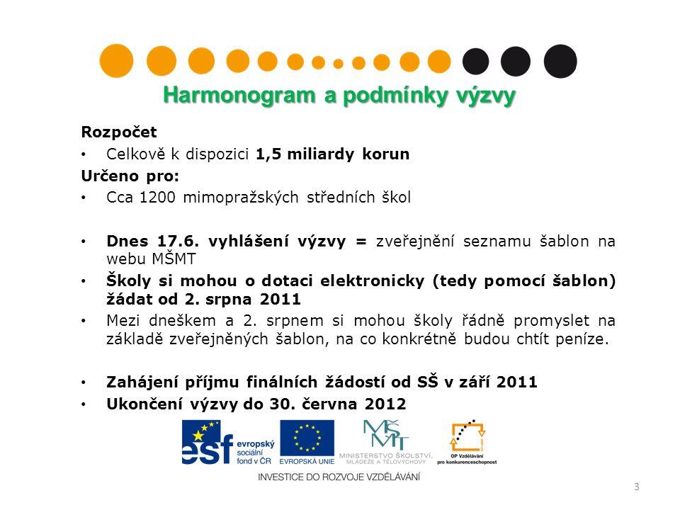 Témata šablon 1.Čtenářská a informační gramotnost 2.