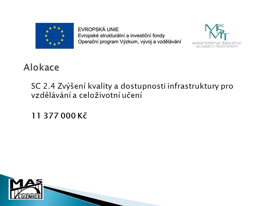 Alokace SC 2.4 Zvýšení kvality a dostupnosti infrastruktury pro vzdělávání a celoživotní učení 11 377 000 Kč