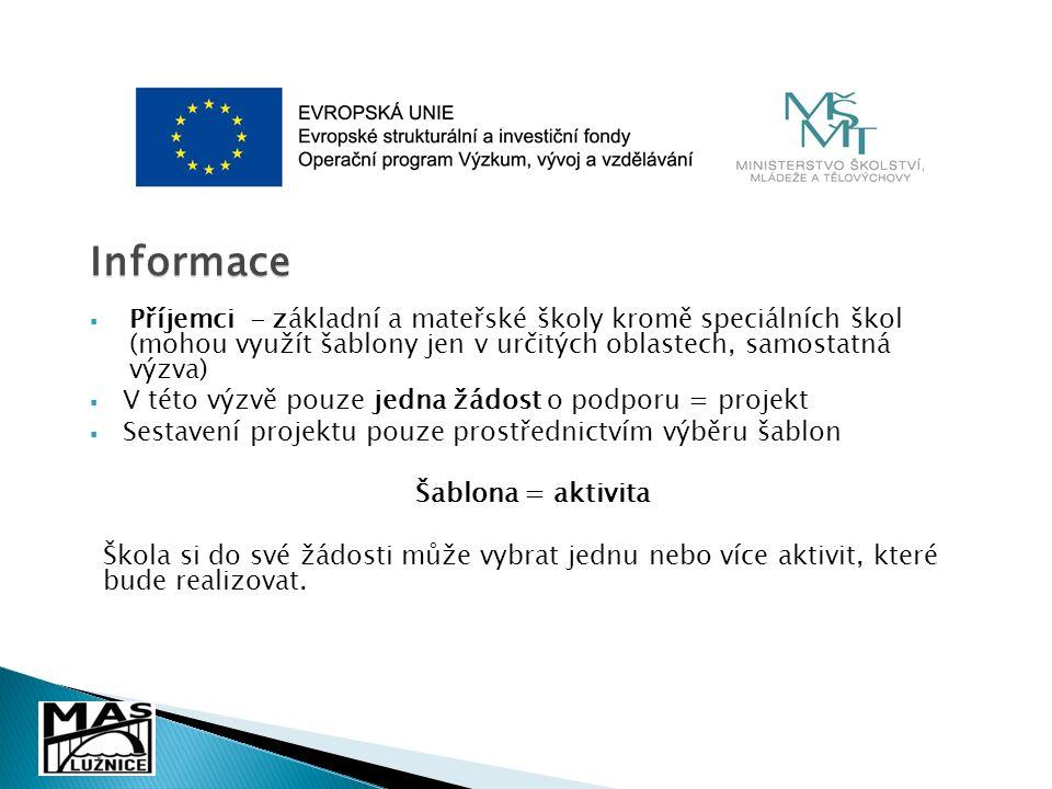 Přehled šablon Aktivity pro základní školy: Spolupráce s rodiči o odborně zaměřená tematická setkávání a spolupráce s rodiči žáků ZŠ.