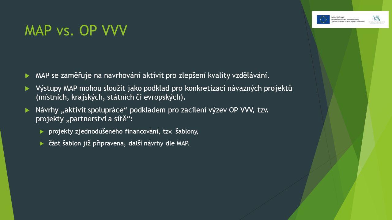 MAP vs. OP VVV  MAP se zaměřuje na navrhování aktivit pro zlepšení kvality vzdělávání.  Výstupy MAP mohou sloužit jako podklad pro konkretizaci náva