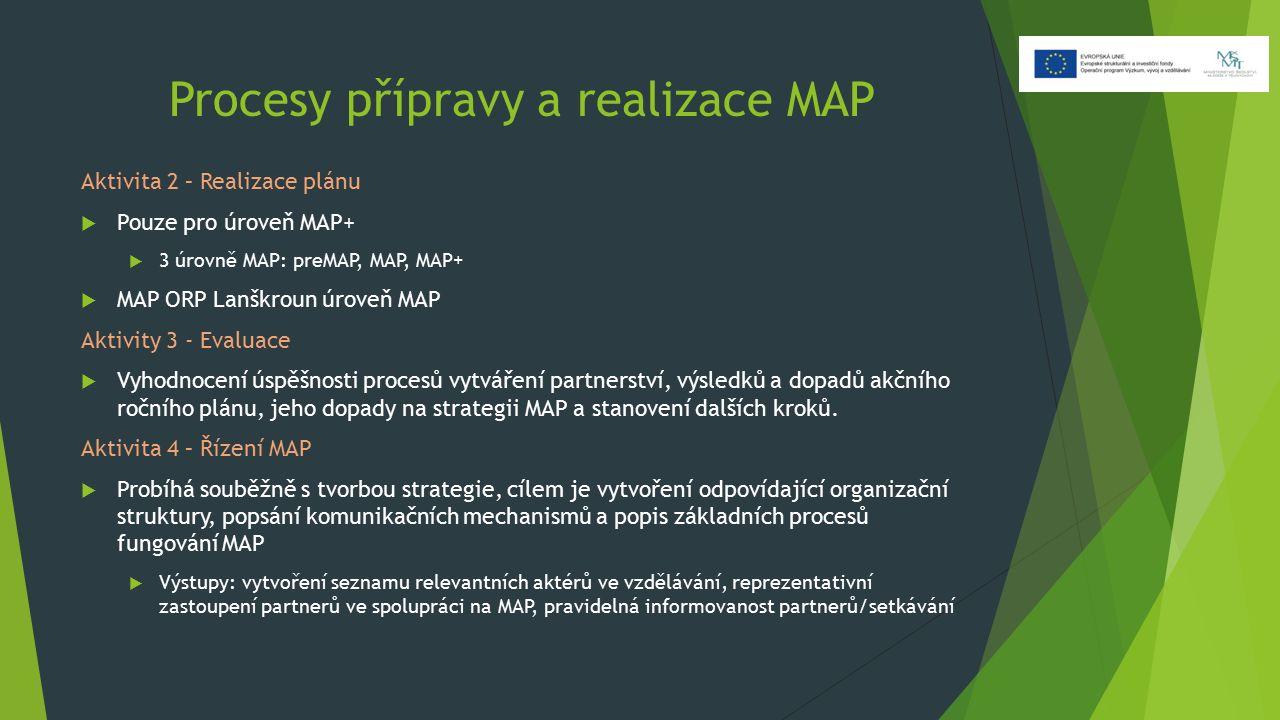 Procesy přípravy a realizace MAP Aktivita 2 – Realizace plánu  Pouze pro úroveň MAP+  3 úrovně MAP: preMAP, MAP, MAP+  MAP ORP Lanškroun úroveň MAP