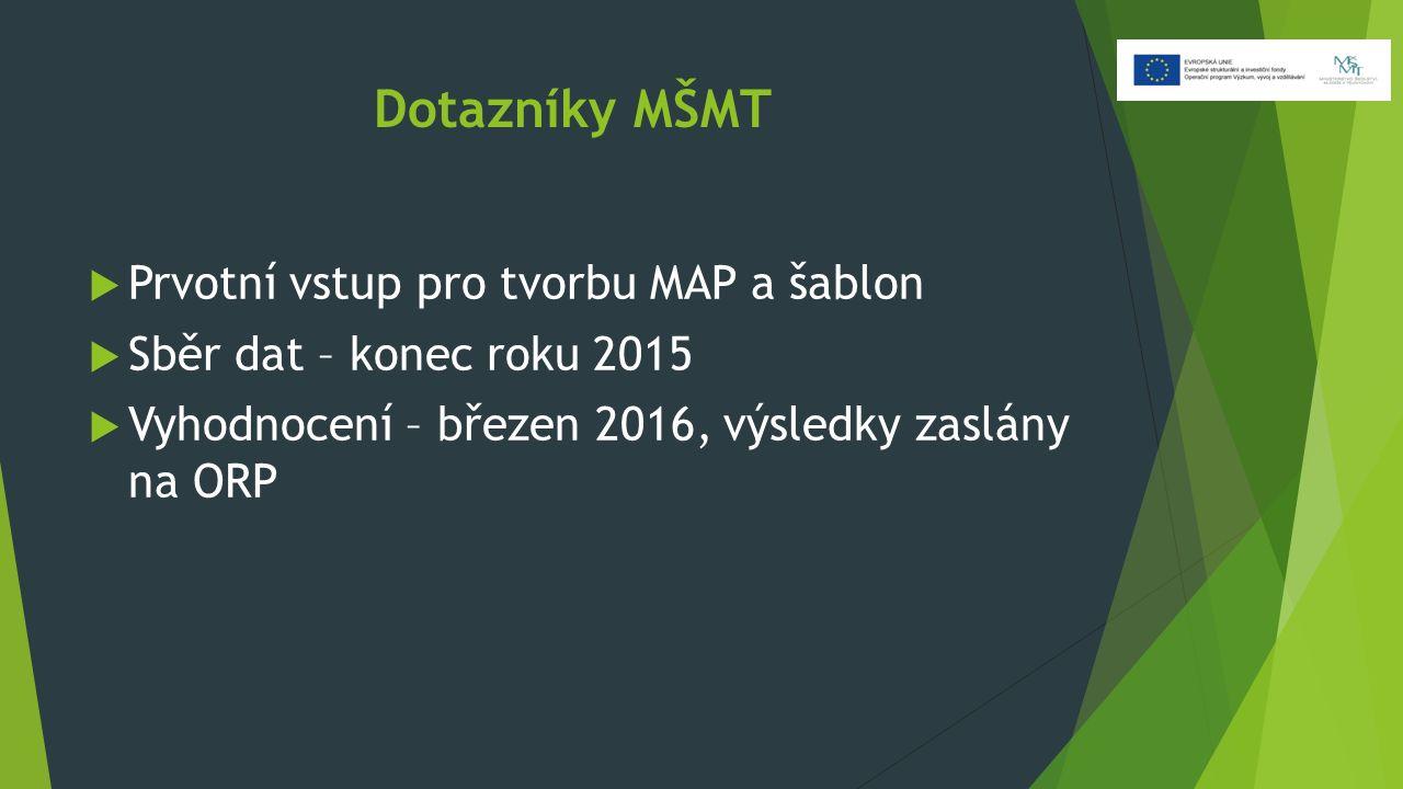 Dotazníky MŠMT  Prvotní vstup pro tvorbu MAP a šablon  Sběr dat – konec roku 2015  Vyhodnocení – březen 2016, výsledky zaslány na ORP