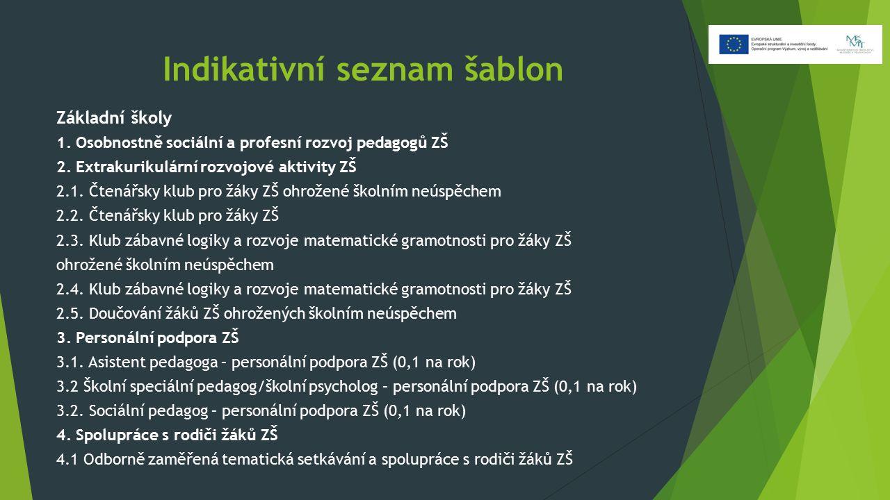 Indikativní seznam šablon Základní školy 1. Osobnostně sociální a profesní rozvoj pedagogů ZŠ 2. Extrakurikulární rozvojové aktivity ZŠ 2.1. Čtenářsky