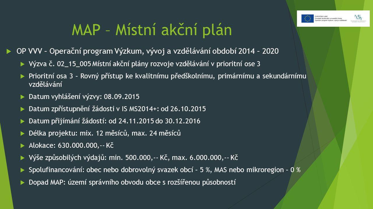 MAP – Místní akční plán  OP VVV – Operační program Výzkum, vývoj a vzdělávání období 2014 – 2020  Výzva č. 02_15_005 Místní akční plány rozvoje vzdě