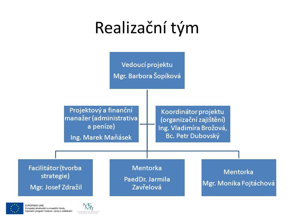 Realizační tým Vedoucí projektu Mgr.Barbora Šopíková Facilitátor (tvorba strategie) Mgr.