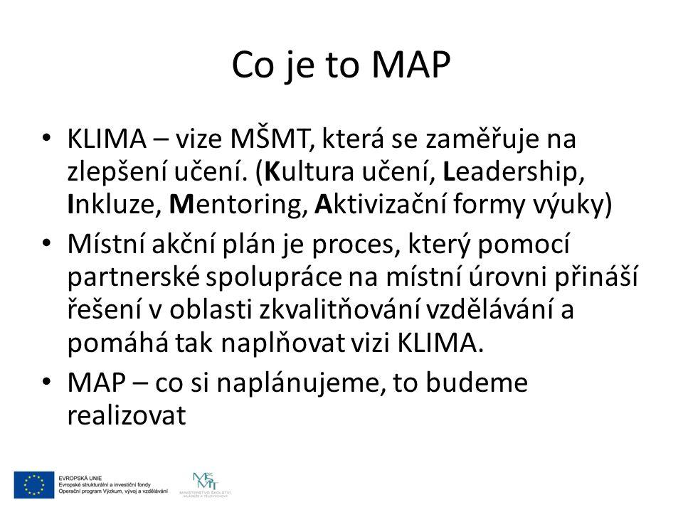 Co je to MAP KLIMA – vize MŠMT, která se zaměřuje na zlepšení učení. (Kultura učení, Leadership, Inkluze, Mentoring, Aktivizační formy výuky) Místní a