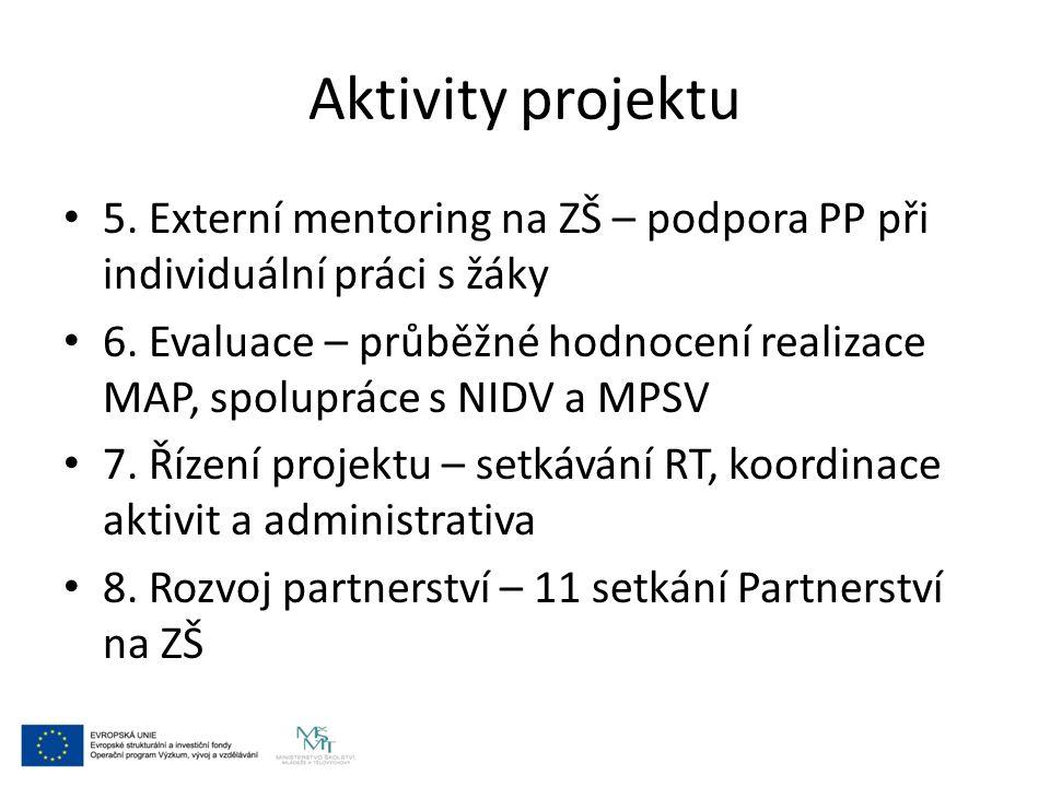 Aktivity projektu 5. Externí mentoring na ZŠ – podpora PP při individuální práci s žáky 6. Evaluace – průběžné hodnocení realizace MAP, spolupráce s N