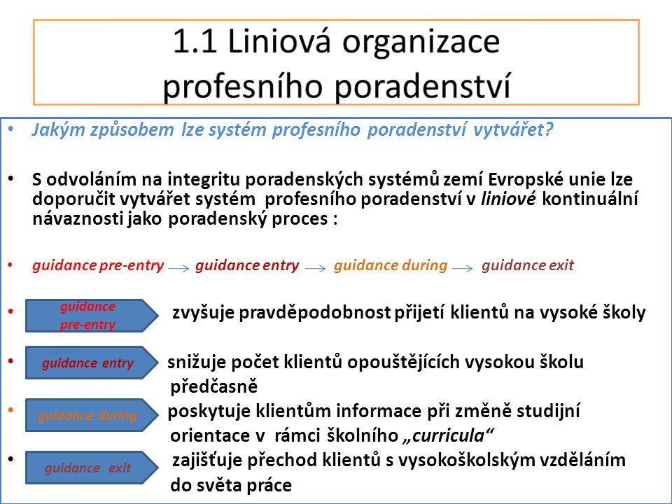 Jakým způsobem lze systém profesního poradenství vytvářet? S odvoláním na integritu poradenských systémů zemí Evropské unie lze doporučit vytvářet sys