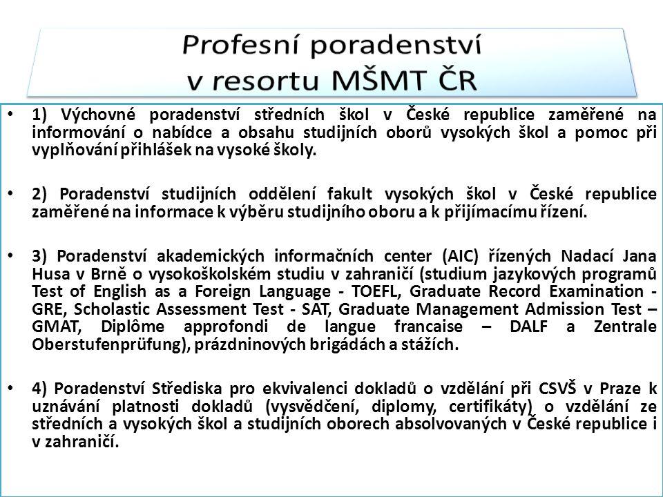 1) Výchovné poradenství středních škol v České republice zaměřené na informování o nabídce a obsahu studijních oborů vysokých škol a pomoc při vyplňování přihlášek na vysoké školy.
