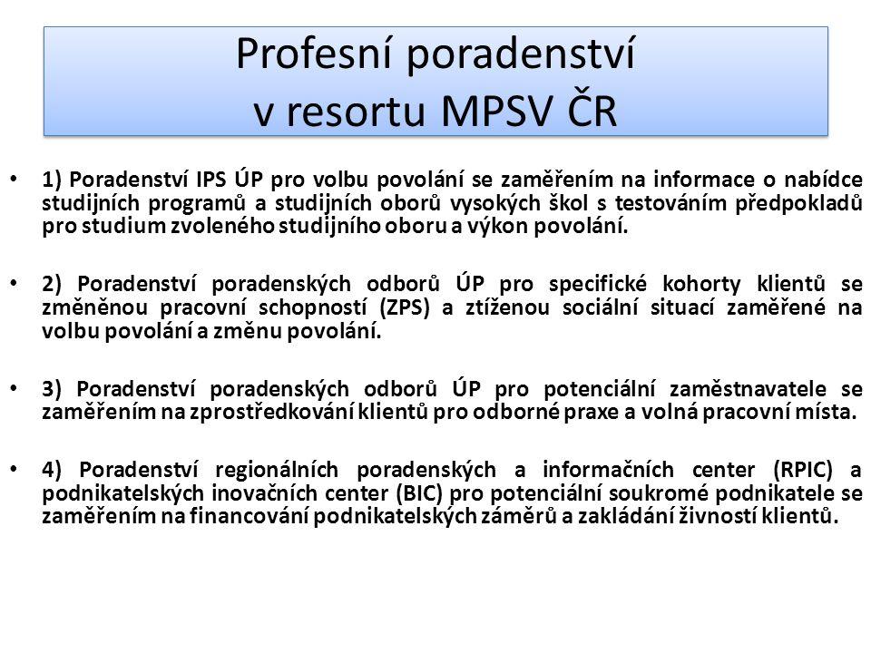 Profesní poradenství v resortu MPSV ČR 1) Poradenství IPS ÚP pro volbu povolání se zaměřením na informace o nabídce studijních programů a studijních oborů vysokých škol s testováním předpokladů pro studium zvoleného studijního oboru a výkon povolání.