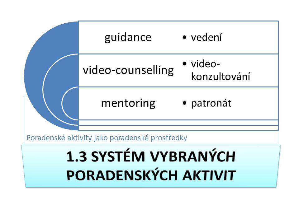 Poradenské aktivity jako poradenské prostředky guidance video-counselling mentoring vedení video- konzultování patronát