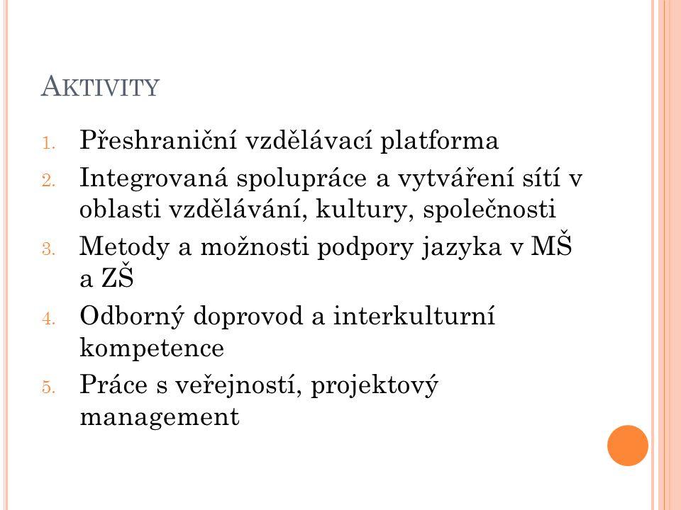 A KTIVITY 1. Přeshraniční vzdělávací platforma 2.