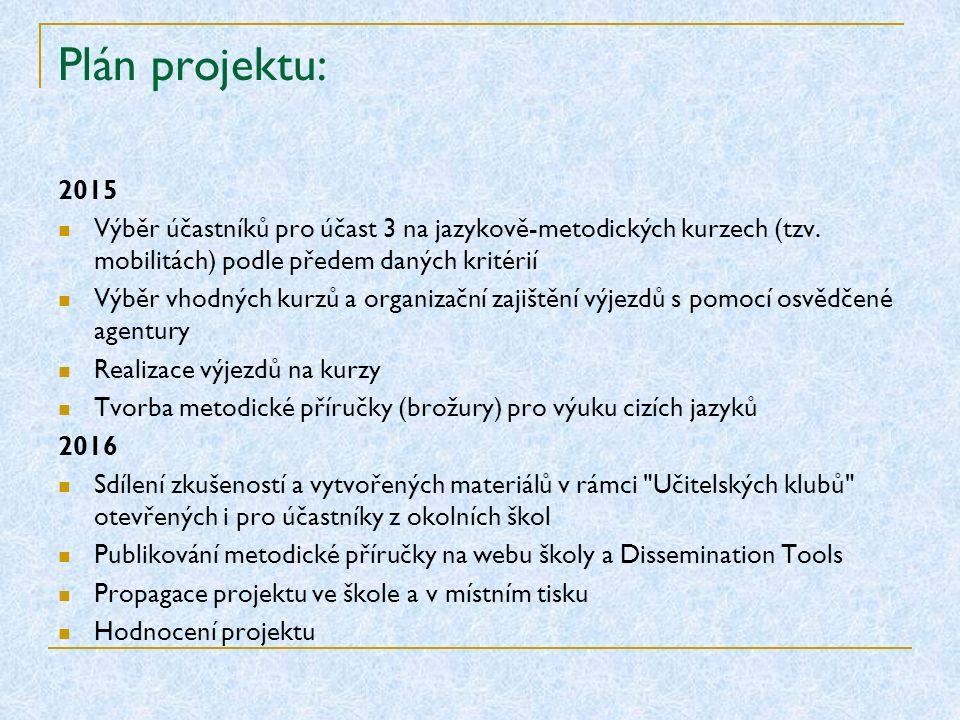Plán projektu: 2015 Výběr účastníků pro účast 3 na jazykově-metodických kurzech (tzv.