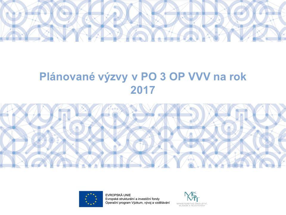 Plánované výzvy v PO 3 OP VVV na rok 2017