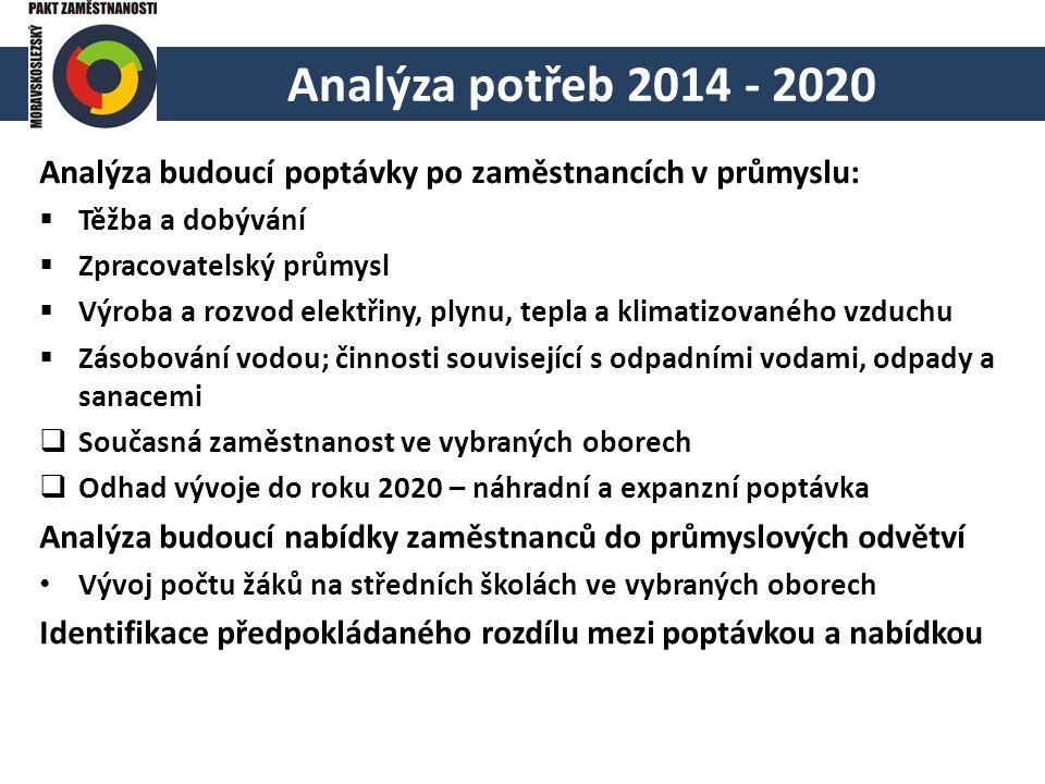 Analýza potřeb 2014 - 2020 Analýza budoucí poptávky po zaměstnancích v průmyslu:  Těžba a dobývání  Zpracovatelský průmysl  Výroba a rozvod elektřiny, plynu, tepla a klimatizovaného vzduchu  Zásobování vodou; činnosti související s odpadními vodami, odpady a sanacemi  Současná zaměstnanost ve vybraných oborech  Odhad vývoje do roku 2020 – náhradní a expanzní poptávka Analýza budoucí nabídky zaměstnanců do průmyslových odvětví Vývoj počtu žáků na středních školách ve vybraných oborech Identifikace předpokládaného rozdílu mezi poptávkou a nabídkou
