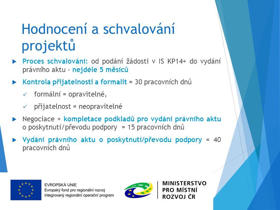 Hodnocení a schvalování projektů  Proces schvalování: od podání žádosti v IS KP14+ do vydání právního aktu - nejdéle 5 měsíců  Kontrola přijatelnosti a formalit = 30 pracovních dnů formální = opravitelné, přijatelnost = neopravitelné  Negociace + kompletace podkladů pro vydání právního aktu o poskytnutí/převodu podpory = 15 pracovních dnů  Vydání právního aktu o poskytnutí/převodu podpory = 40 pracovních dnů