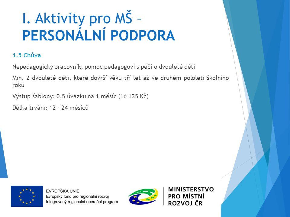 I. Aktivity pro MŠ – PERSONÁLNÍ PODPORA 1.5 Chůva Nepedagogický pracovník, pomoc pedagogovi s péčí o dvouleté děti Min. 2 dvouleté děti, které dovrší