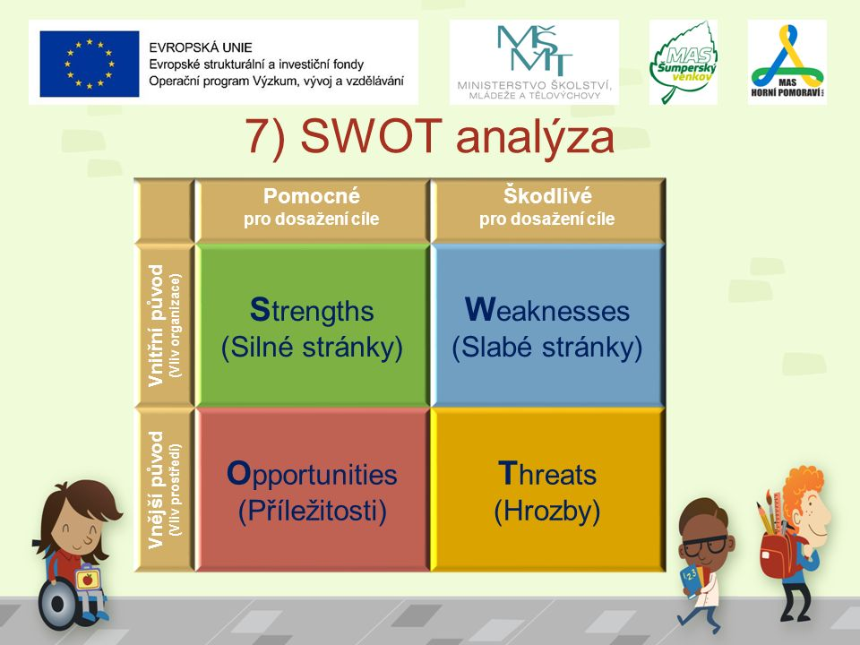 7) SWOT analýza