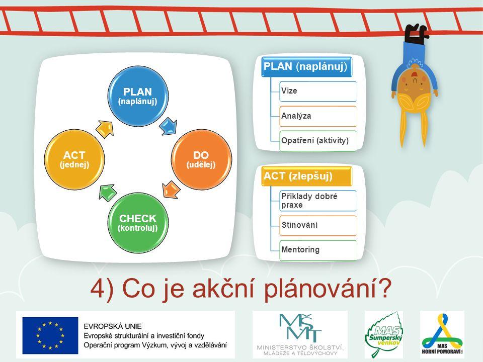 4) Co je akční plánování? PLAN (naplánuj) DO (udělej) CHECK (kontroluj) ACT (jednej) PLAN (naplánuj) VizeAnalýzaOpatření (aktivity) ACT (zlepšuj) Přík