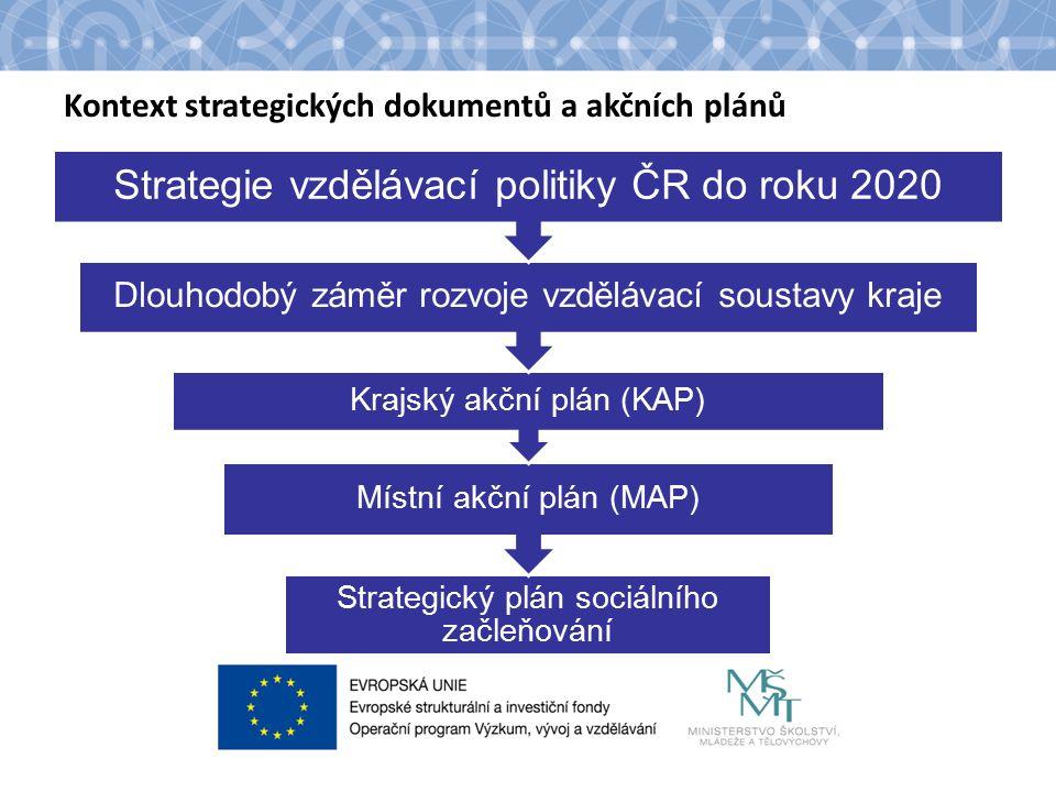 Kontext strategických dokumentů a akčních plánů Strategický plán sociálního začleňování Místní akční plán (MAP) Krajský akční plán (KAP) Dlouhodobý záměr rozvoje vzdělávací soustavy kraje Strategie vzdělávací politiky ČR do roku 2020