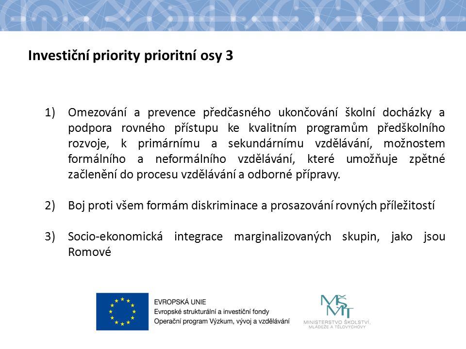 Investiční priority prioritní osy 3 1)Omezování a prevence předčasného ukončování školní docházky a podpora rovného přístupu ke kvalitním programům předškolního rozvoje, k primárnímu a sekundárnímu vzdělávání, možnostem formálního a neformálního vzdělávání, které umožňuje zpětné začlenění do procesu vzdělávání a odborné přípravy.