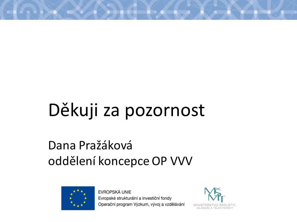 Děkuji za pozornost Dana Pražáková oddělení koncepce OP VVV