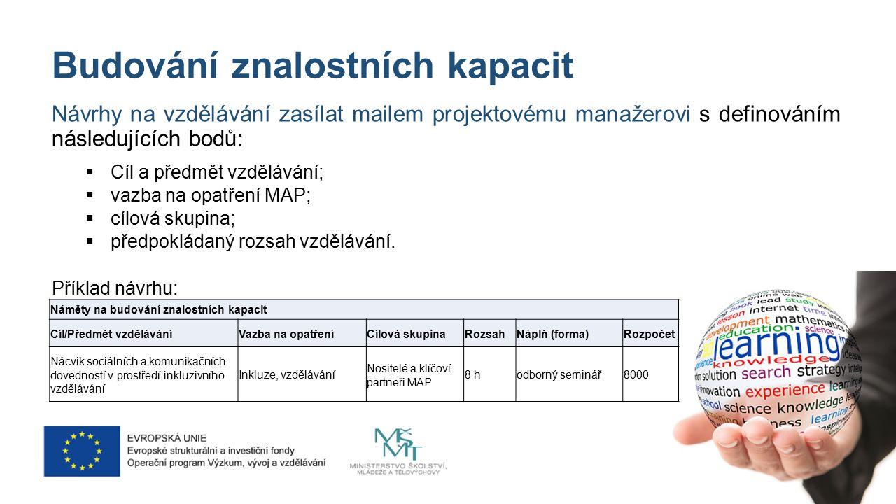 Budování znalostních kapacit Návrhy na vzdělávání zasílat mailem projektovému manažerovi s definováním následujících bodů:  Cíl a předmět vzdělávání;  vazba na opatření MAP;  cílová skupina;  předpokládaný rozsah vzdělávání.