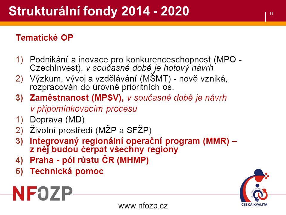 11 Strukturální fondy 2014 - 2020 Tematické OP 1)Podnikání a inovace pro konkurenceschopnost (MPO - CzechInvest), v současné době je hotový návrh 2)Výzkum, vývoj a vzdělávání (MŠMT) - nově vzniká, rozpracován do úrovně prioritních os.