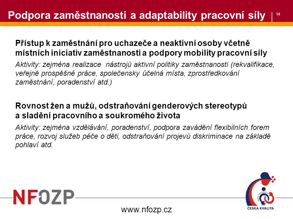 14 Podpora zaměstnanosti a adaptability pracovní síly Přístup k zaměstnání pro uchazeče a neaktivní osoby včetně místních iniciativ zaměstnanosti a podpory mobility pracovní síly Aktivity: zejména realizace nástrojů aktivní politiky zaměstnanosti (rekvalifikace, veřejně prospěšné práce, společensky účelná místa, zprostředkování zaměstnání, poradenství atd.) Rovnost žen a mužů, odstraňování genderových stereotypů a sladění pracovního a soukromého života Aktivity: zejména vzdělávání, poradenství, podpora zavádění flexibilních forem práce, rozvoj služeb péče o děti, odstraňování projevů diskriminace na základě pohlaví atd.