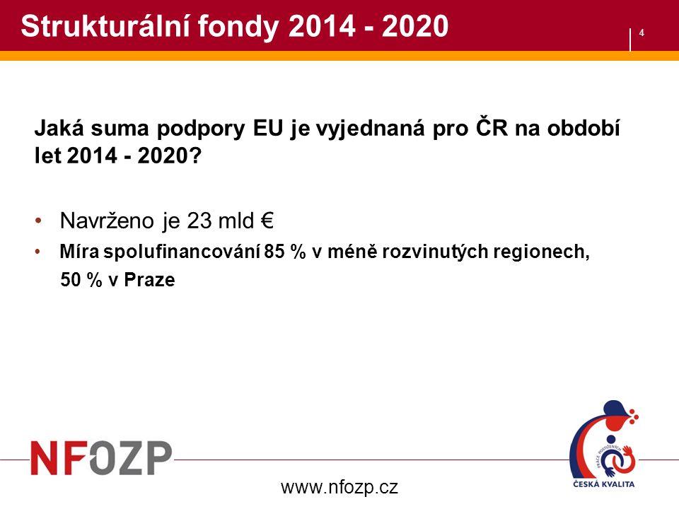 4 Strukturální fondy 2014 - 2020 Jaká suma podpory EU je vyjednaná pro ČR na období let 2014 - 2020.