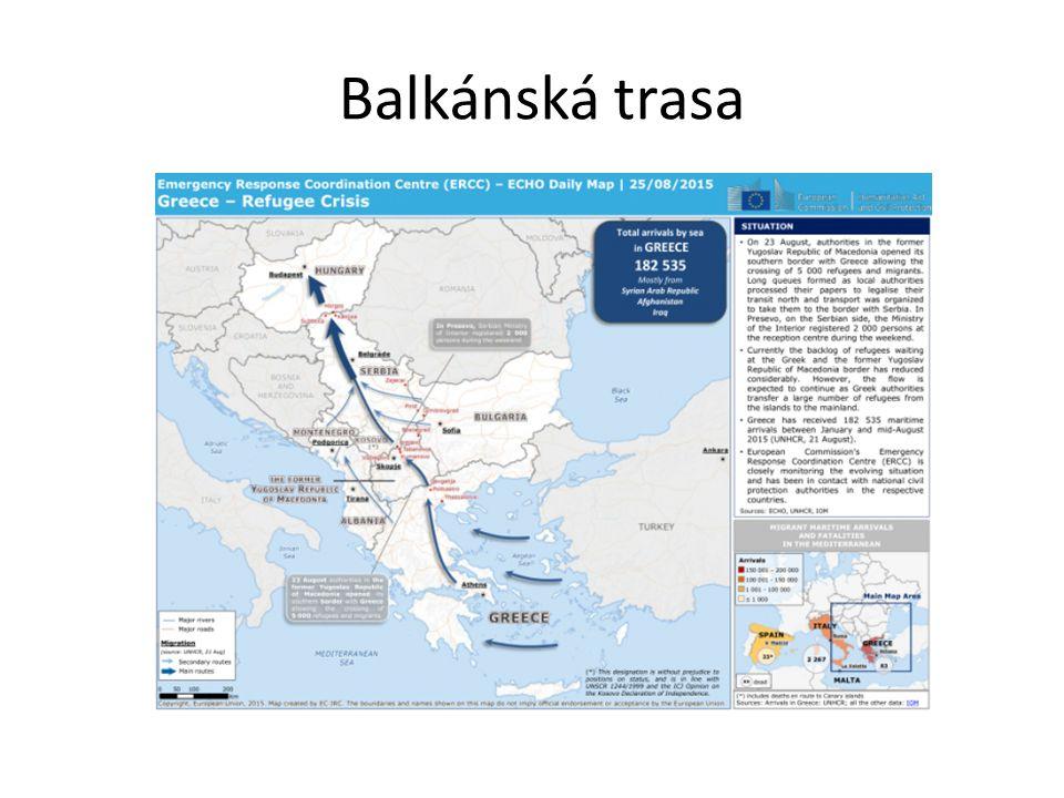 Balkánská trasa