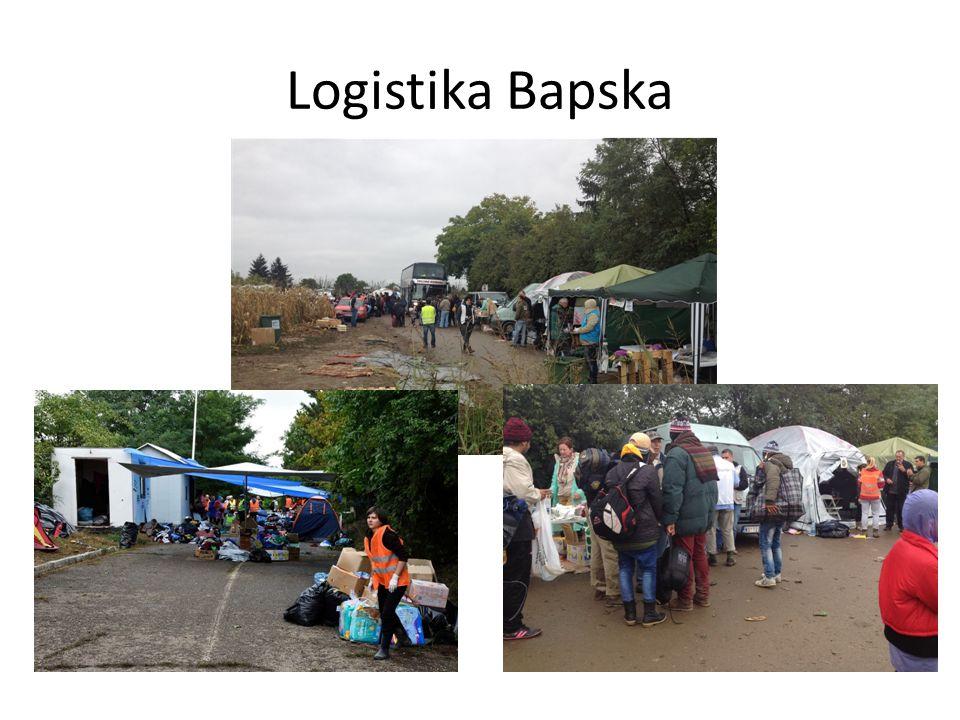 Logistika Bapska