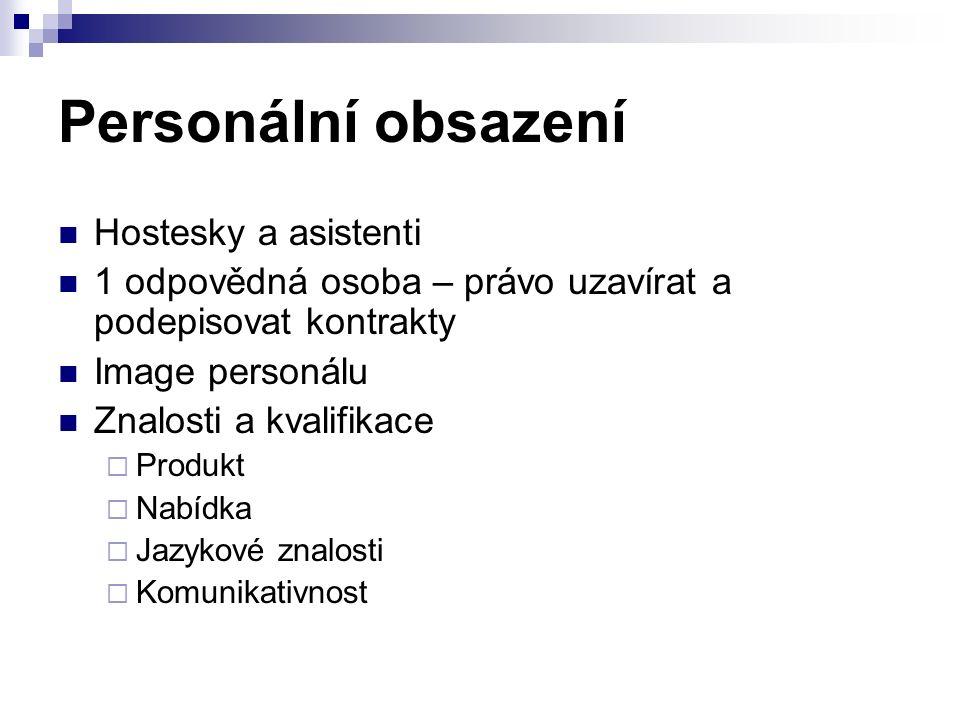 Personální obsazení Hostesky a asistenti 1 odpovědná osoba – právo uzavírat a podepisovat kontrakty Image personálu Znalosti a kvalifikace  Produkt 
