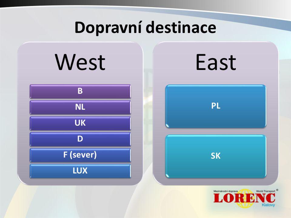 Dopravní destinace West BNLUKDF (sever)LUX East PLSK