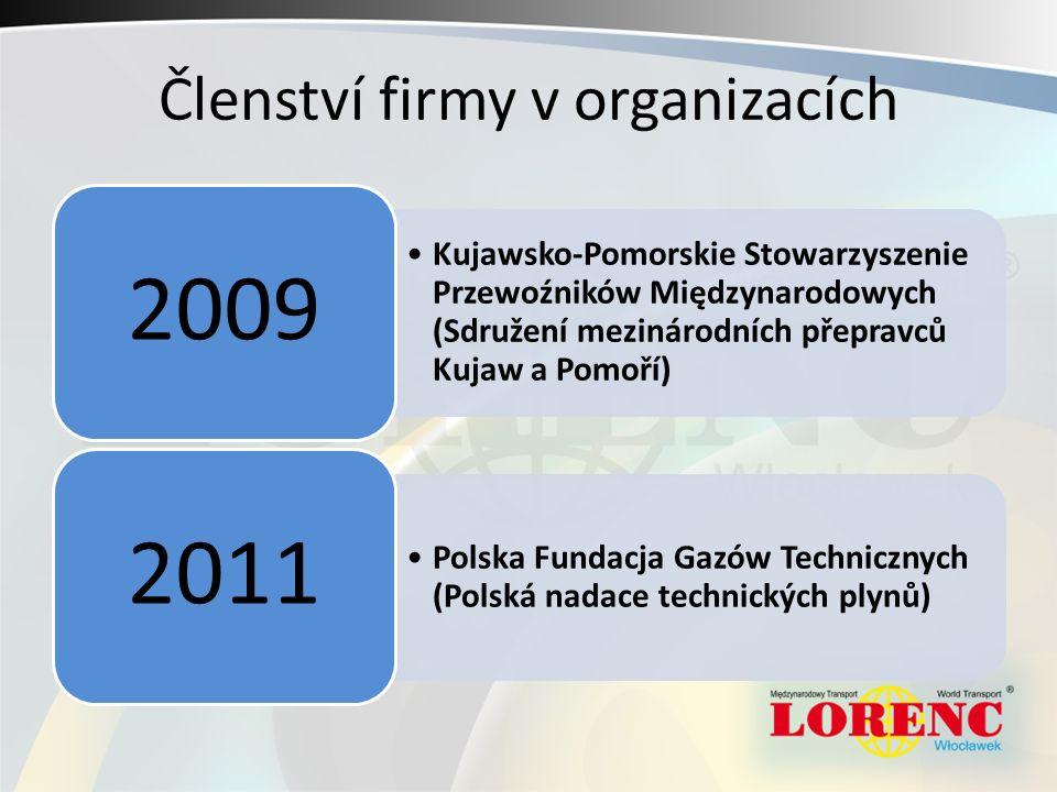 Členství firmy v organizacích Kujawsko-Pomorskie Stowarzyszenie Przewoźników Międzynarodowych (Sdružení mezinárodních přepravců Kujaw a Pomoří) 2009 P