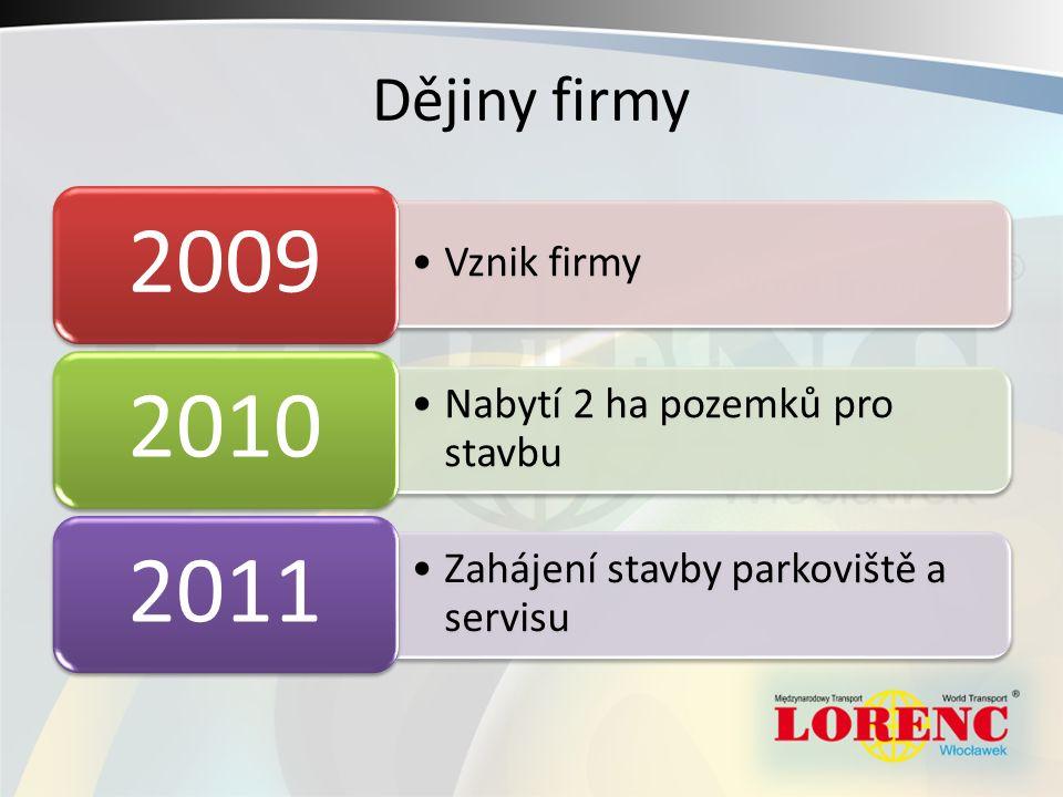 Dějiny firmy Vznik firmy 2009 Nabytí 2 ha pozemků pro stavbu 2010 Zahájení stavby parkoviště a servisu 2011