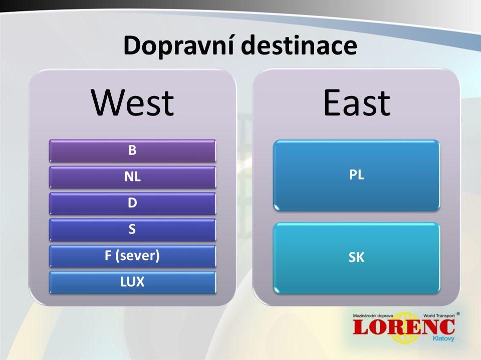 Dopravní destinace West BNLDSF (sever)LUX East PLSK