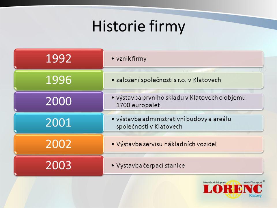Historie firmy vznik firmy 1992 založení společnosti s r.o. v Klatovech 1996 výstavba prvního skladu v Klatovech o objemu 1700 europalet 2000 výstavba