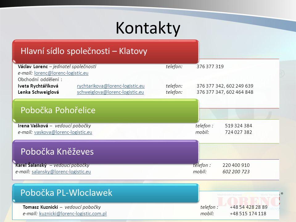 Kontakty Hlavní sídlo společnosti – KlatovyPobočka Pohořelice Pobočka Kněževes Pobočka PL-Wloclawek Václav Lorenc – jednatel společnostitelefon: 376 3
