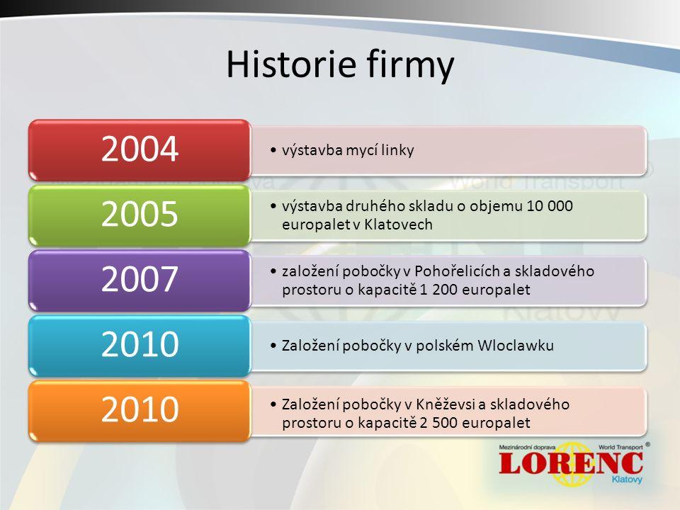 Historie firmy výstavba mycí linky 2004 výstavba druhého skladu o objemu 10 000 europalet v Klatovech 2005 založení pobočky v Pohořelicích a skladovéh