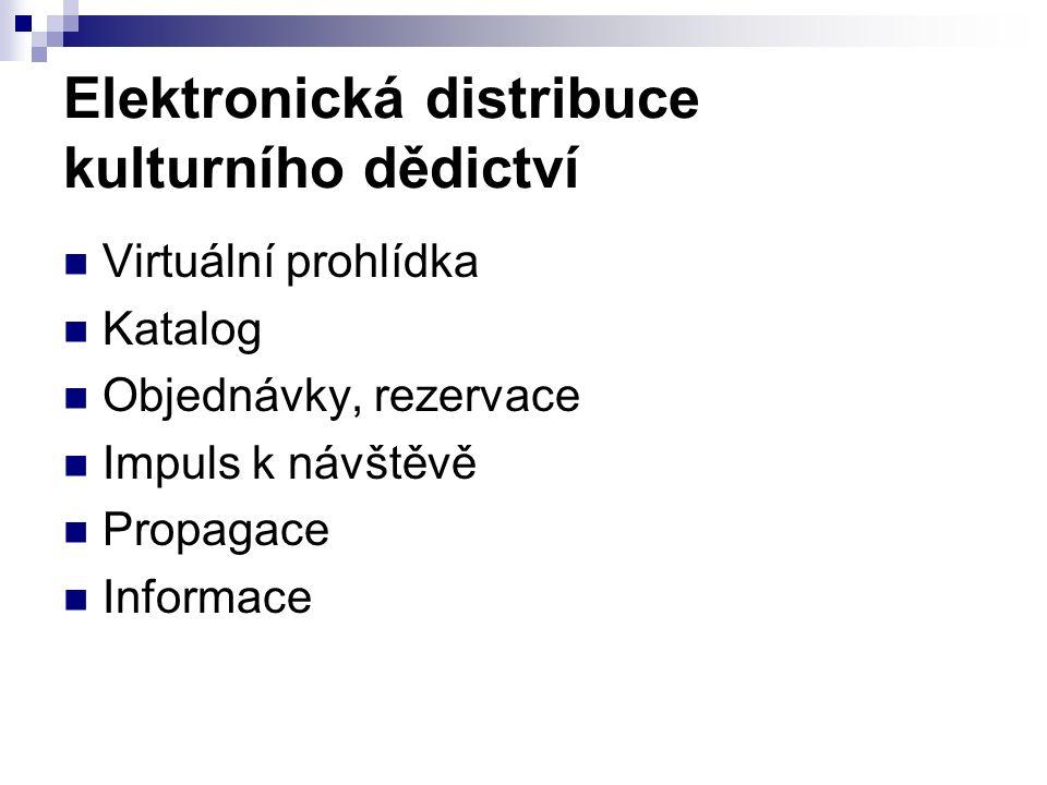 Elektronická distribuce kulturního dědictví Virtuální prohlídka Katalog Objednávky, rezervace Impuls k návštěvě Propagace Informace