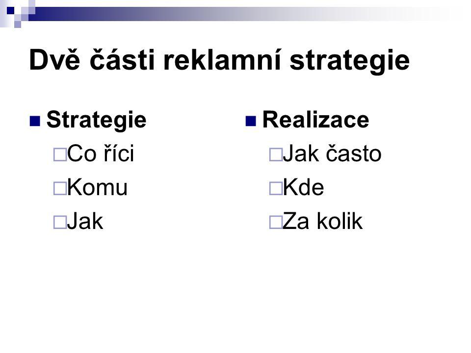 Dvě části reklamní strategie Strategie  Co říci  Komu  Jak Realizace  Jak často  Kde  Za kolik