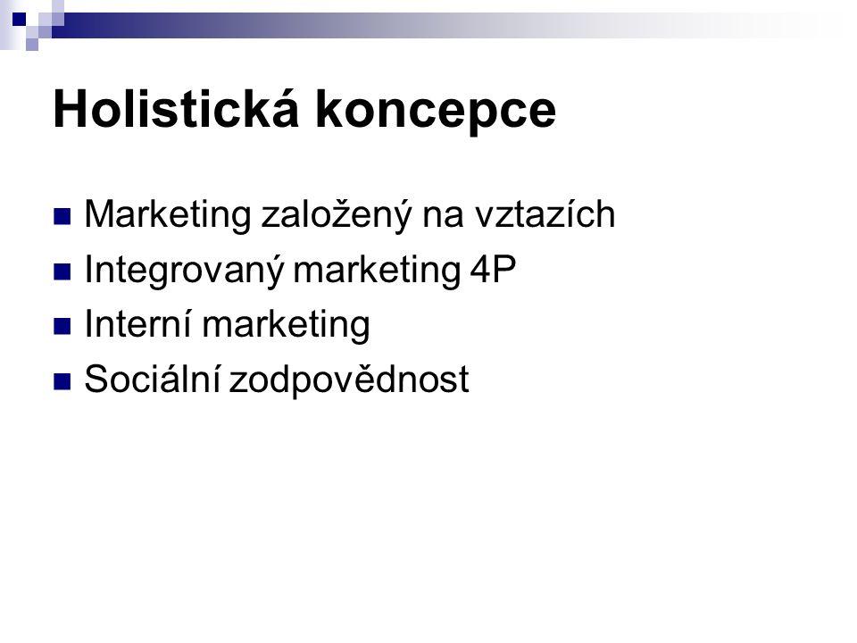 Marketing založený na vztazích Integrovaný marketing 4P Interní marketing Sociální zodpovědnost